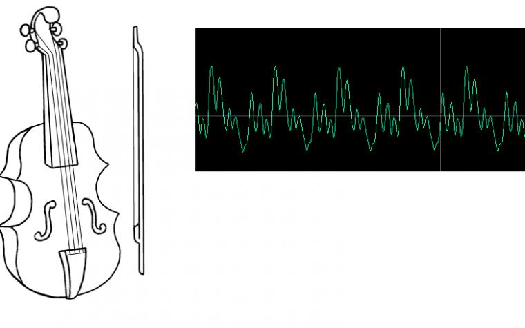 Giovedì 17 ottobre – I timbri degli strumenti musicali (Musica)