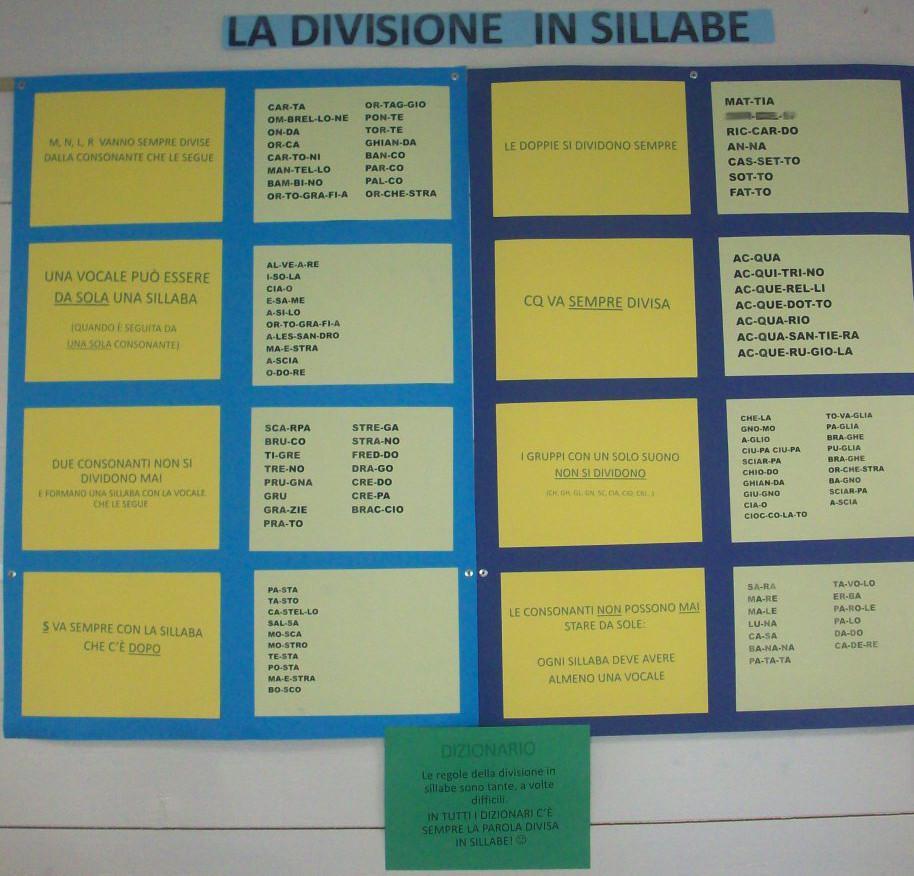 cartellone_sillabe