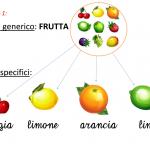 11-12-13 Esempio 1 frutta (copiare sul q)