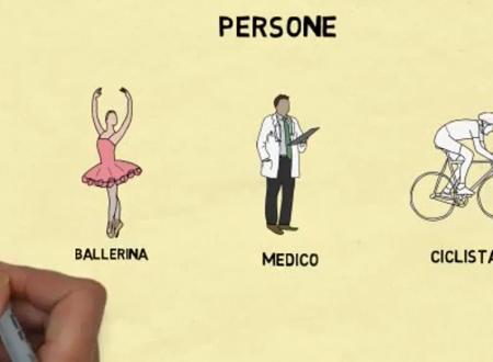 Video risorse: il nome e gli articoli (Italiano)