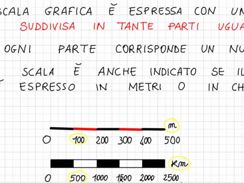 Scale numeriche e scale grafiche – geografia, classe 4^